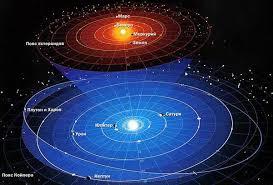 Земля как планета солнечной системы Реферат страница  Наша Земля входит в число 8 больших планет обращающихся вокруг Солнца Именно в Солнце сосредоточена основная часть вещества Солнечной системы