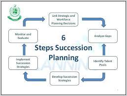 Succession Planning Chart 9 Succession Planning Template Succession Planning Chart