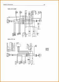 50cc scooter cdi wiring diagram wiring diagram perf ce 50cc scooter cdi wiring diagram data diagram schematic 50cc scooter cdi wiring diagram