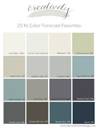 charcoal paint color2016 Paint Color Forecasts and Trends