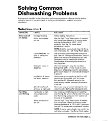 Dishwasher Temperature Chart Page 25 Of Whirlpool Dishwasher Series 920 User Guide