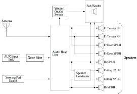 2005 pt cruiser radio wiring diagram 2003 pt cruiser wiring 2001 p.t. cruiser wiring diagram at Wiring Diagram 2002 Pt Cruiser