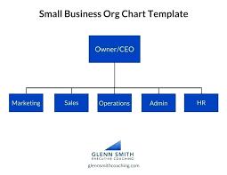 Business Organizational Chart Template Word Automotoread Info