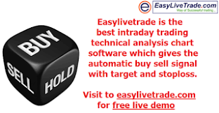 Free Buy Sell Signal Chart Easylivetrade Is The Best Live Intraday Trading Technical
