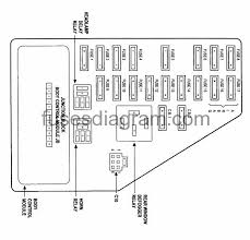 fuse box chrysler sebring 2001 2007 fuse box diagram