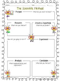 Teacher Science Worksheets Worksheets for all | Download and Share ...