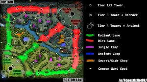 dota 2 handy map made an updated version hope it helps someone