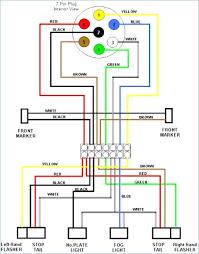 haulmark trailer wiring diagram building a wiring diagram starlite trailer wiring diagram electrical wiring diagram bobcat 7 pin diagram haulmark 7 wire trailer wiring