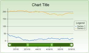 Jquery Charts For Asp Net Web Forms And Mvc From Jqchart