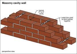 Understanding Brick Masonry In 2019 Brick Masonry Brick