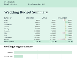 Printable Wedding Budget Chart Wedding Budget Templates 5 Free Word Excel Pdf Samples