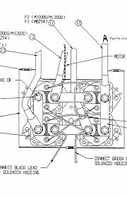 Awesome smittybilt winch solenoid wiring diagram picture collection