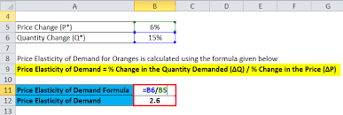 Pricing Model Excel Template Price Elasticity Formula Calculator Excel Template