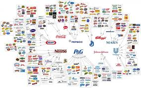 Disney Conglomerate Chart Which Corporations Control The World International