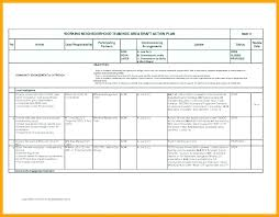 Commission Plan Template Sales Commission Template Employee Sales