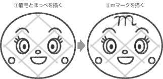 メロンパンナちゃんのイラストの簡単な書き方
