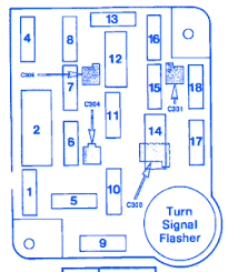 fuse box diagram 1988 wiring diagram database \u2022 98 Grand Marquis Fuse Box Diagram at 1998 Mercury Grand Marquis Fuse Box Diagram