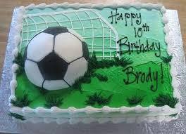 0f2b db9a40e0fdc4a6031ead3 cake birthday soccer birthday