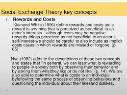 social exchange theory social exchange theory application