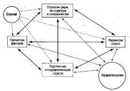 Реферат Современное состояние и перспективы развития ТЭК России  Современное состояние и перспективы развития ТЭК России