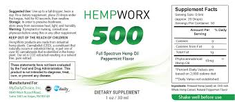 Hempworx Dosage Chart Official Website Of Hempworx Products