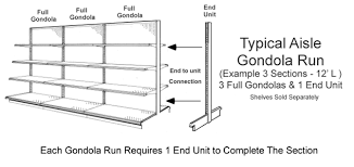 us made aisle gondola shelving and grocery shelving perfect for a retail environment