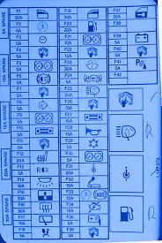 mini fuse diagram data wiring diagram blog mini fuse diagram wiring diagrams best 2001 f250 fuse diagram mini cooper fuse box diagram wiring