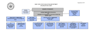 The Organization Chart Nysed Organization Chart New York State Education Department