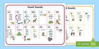 These free worksheets help your kids learn to define sounds from letters to make words. Phase 5 Alternative Spellings Table Activity Pack