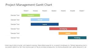 project management using excel gantt chart template excel gantt chart template with dependencies