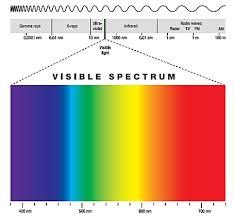 Blue Light and Your <b>Eyes</b> | Prevent Blindness