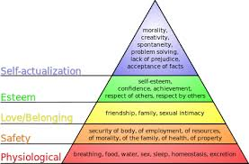 % of managers follow an outdated theory of motivation maslow s hierarchy of needs is outdated maslow s hierarchy of needs