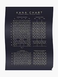 Hiragana Chart And Katakana Combined Hiragana Katakana Japanese Character Chart Black Poster