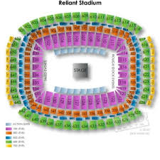 Cotton Bowl Stadium Online Charts Collection