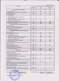 Скачать Дневник отчет по практике специальность автомеханик на  Популярные видео запросы