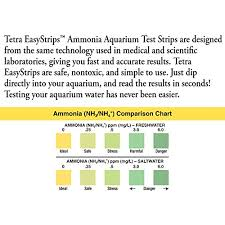 Tetra Ammonia Test Strips Color Chart Tetra Easystrips Ammonia Aquarium Test Strips 100 Count