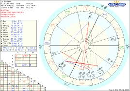 Bill Gates Birth Chart Bill Gates Astrology Related Keywords Suggestions Bill