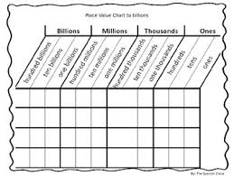 Gattegno Place Value Chart Place Value Chart To The Hundred Millions Gattegno Chart