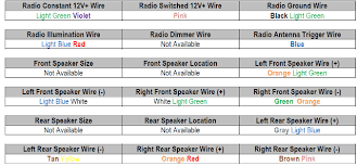 1997 ford expedition stereo wiring diagram 2000 ford expedition wiring diagram at Ford Expedition Radio Wiring Diagram
