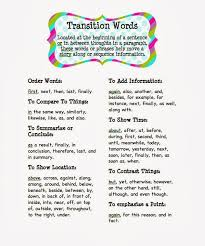 transition words for argument essay co transition
