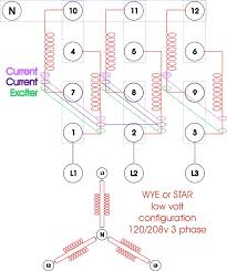 re wiring a three phase generator com click to enlarge
