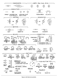 electrical drawing icons the wiring diagram electrical engineering symbols nilza electrical drawing