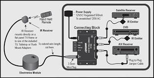 ir repeater installation home theater forum and systems ir repeater installation ir repeater wiring diagram jpg