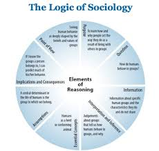 what is sociology sociology is ultimately the systematic or the logic of sociology click on this image to a short clip and analysis