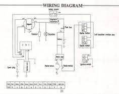 110cc pocket bike wiring diagram need wiring diagram pocket chinese 125cc atv wiring diagram at 110cc Atv Wiring Diagram