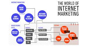Internet Marketing Program Be Trained With An Internet