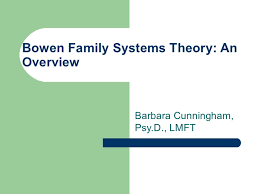 family systems theory essays on success dissertation abstracts  murray bowen s family systems theory video lesson transcript