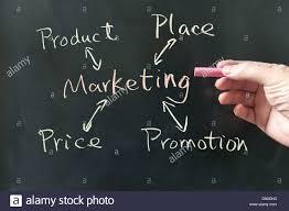 Blackboard Chart Price Hand Writing Marketing Concept Chart On Blackboard Stock