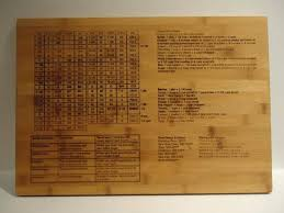 Baking Pan Conversion Chart Conversion Charts Bamboo Cutting Board