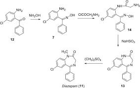Benzo Strength Comparison Chart 1 4 Benzodiazepines And New Derivatives Description